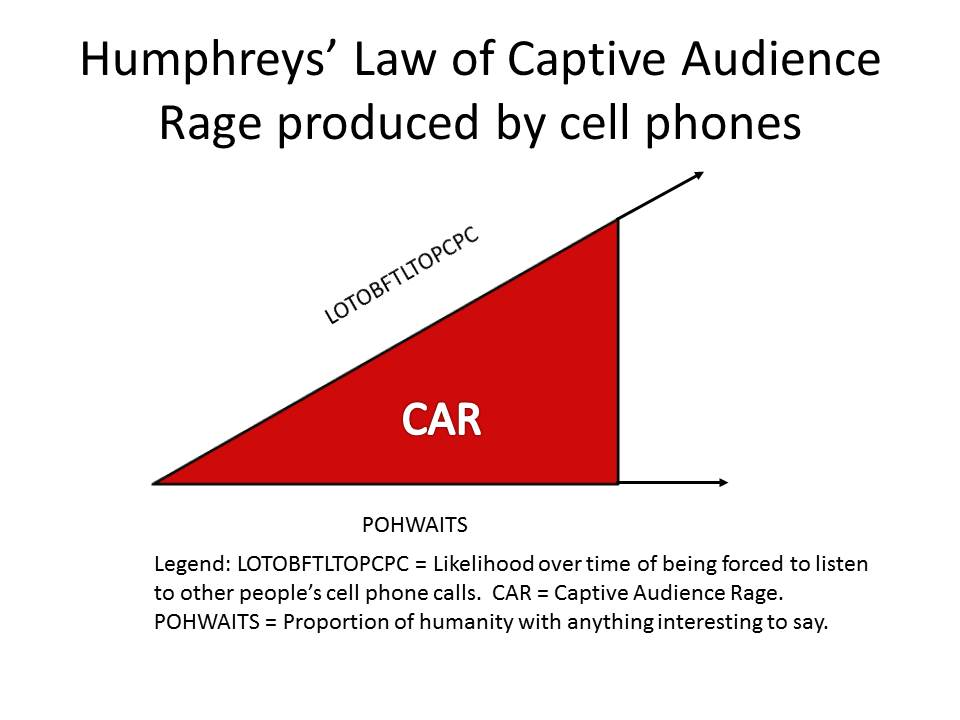 Humphreys' Law of Captive Audience Rage produced