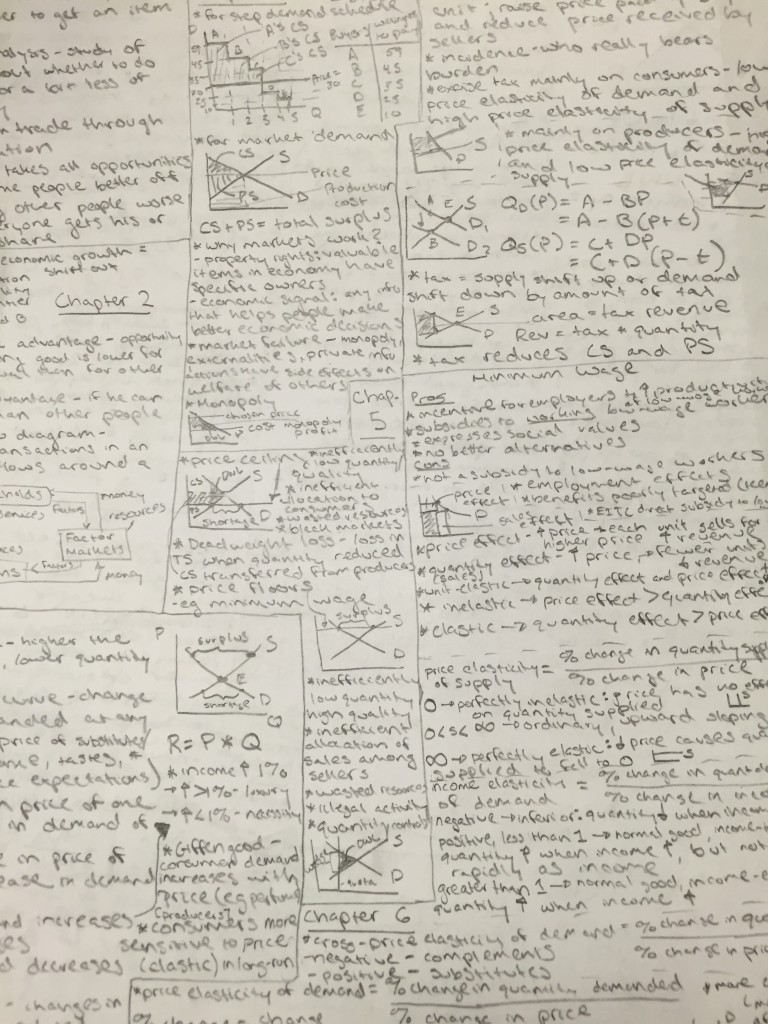 This cribsheet is better than yours.