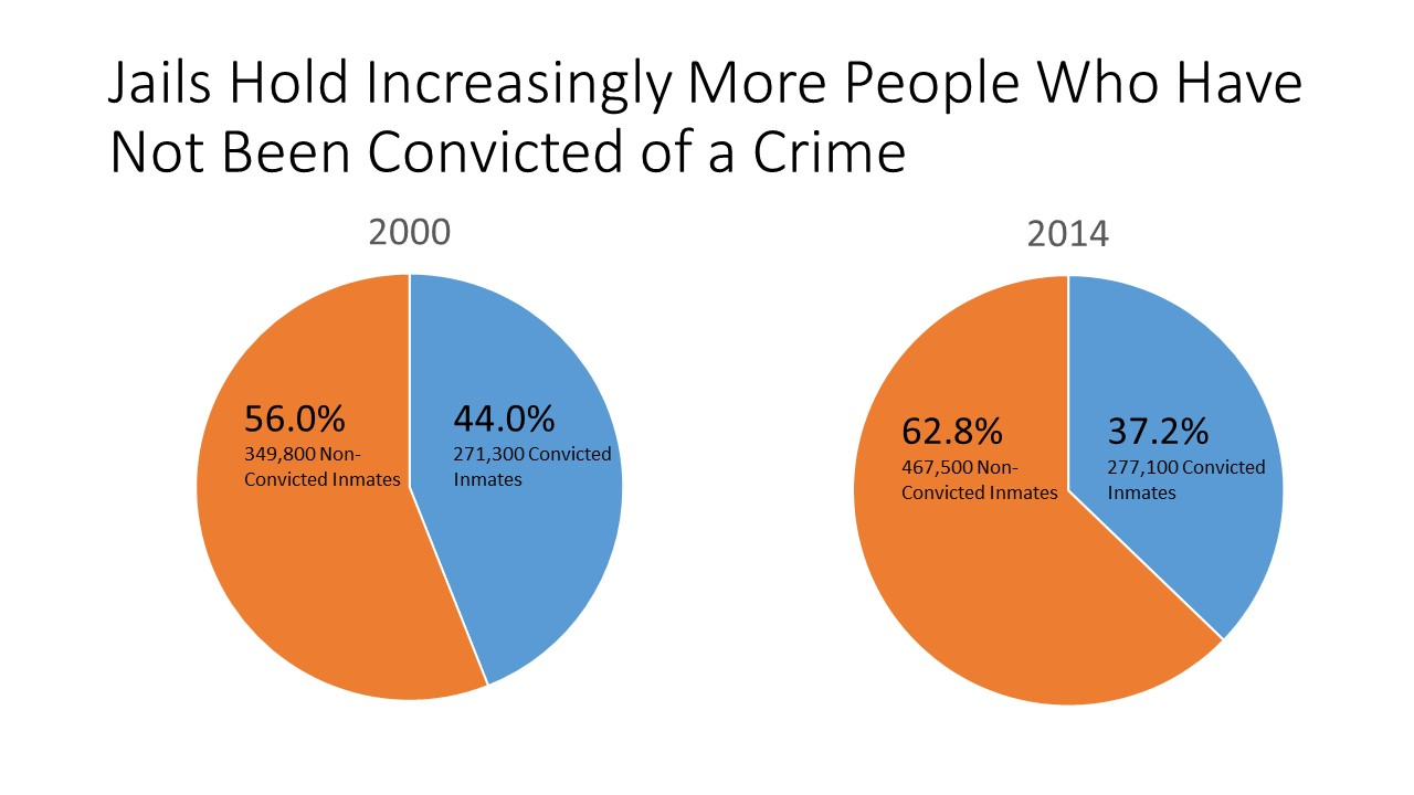 mass incarceration essay Powerful essays: mass incarceration in the us - the united states, a powerhouse in the race for evolution, a country that is an expertise in all known subjects and more though, america has participated in heinous behaviors that have been unknown to the general public, one including, mass incarceration.