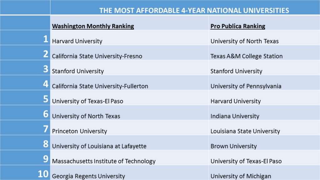 affordable-college